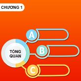 Chuong 1 Local SEO la gi